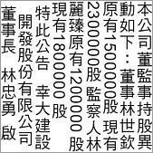 刊登報紙法院民事裁定/法院公告/公示送達/基金會公告/:董監事持股異動.jpg