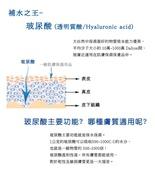 三效玻尿酸高效保濕精華液:2.jpg