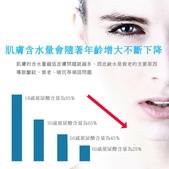 三效玻尿酸高效保濕精華液:3.jpg