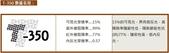 20180612 Grand Lancer 隔熱紙 CarLife X35 + T350:image015.jpg