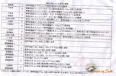 10207 日本鹿福自助5日:翻譯駕照 日本用-2.jpg