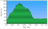 2015-06-06 龍鳳山步道:201506064.jpg