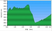 2014-11-22 平溪:平湖森林遊樂區登山步道:20141122-2.jpg