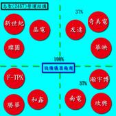 2012部落格用:2467志聖.jpg