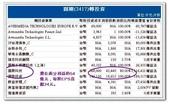2012部落格用-3:2009年圓剛轉投資.jpg