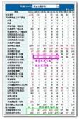 2012部落格用-2:ScreenHunter_128 Apr. 25 22.52.jpg