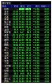 2013部落格應用-3:ScreenHunter_51 Sep. 27 23.52.jpg