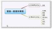2012部落格用:豐藝(6189).jpg