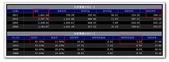 2012部落格用-3:財務表.jpg