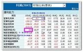 2012部落格用-2:ScreenHunter_130 Apr. 25 22.53.jpg