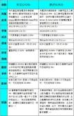 2013部落格應用-3:ScreenHunter_20 Sep. 01 22.26.jpg