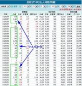 2013部落格用-1:ScreenHunter_425 Jan. 21 00.32.jpg