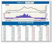 2012部落格用-2:ScreenHunter_140 Apr. 27 23.46.jpg