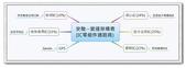 2012部落格用:安馳(3528).jpg