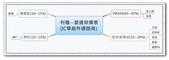 2012部落格用:利機(3444).jpg