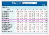 2012部落格用-3:ScreenHunter_287 Sep. 28 21.04.jpg