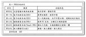2012部落格用:ScreenHunter_97 Apr. 10 21.31.jpg