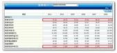 2012部落格用:ScreenHunter_109 Apr. 14 10.35.jpg
