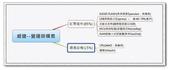 2012部落格用:威健(3033).jpg