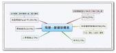 2012部落格用:飛捷(6206).jpg
