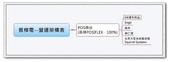 2012部落格用:振樺電(8114).jpg
