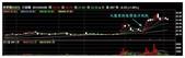 2013部落格應用-2:ScreenHunter_603 May. 06 22.10.jpg