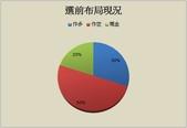 2012部落格用:選前布局表.jpg