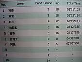 第一屆石岡盃2010.08.01:2010.08.01 112.jpg   C組第2次決賽