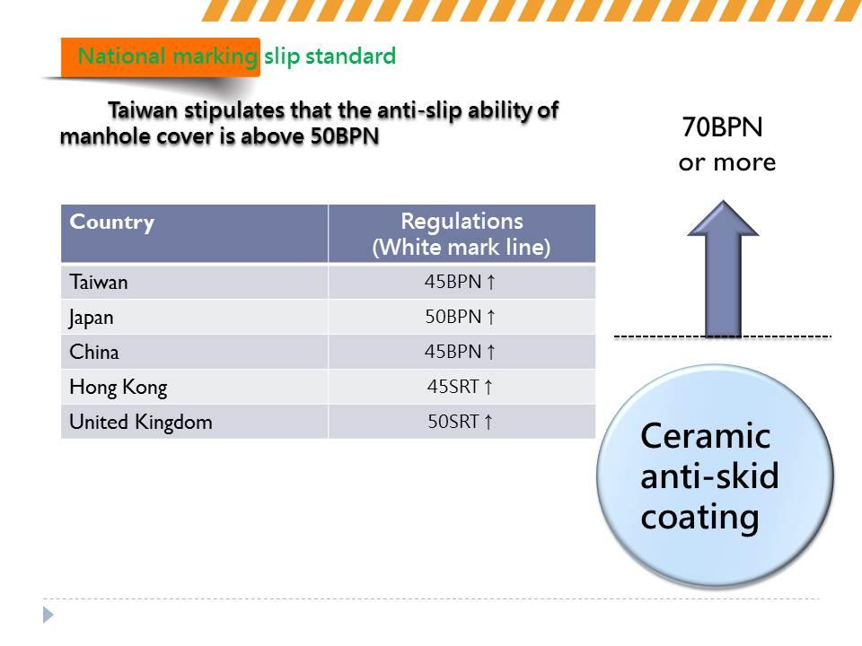 Ceramic anti-slip coating ppt1:投影片9.JPG