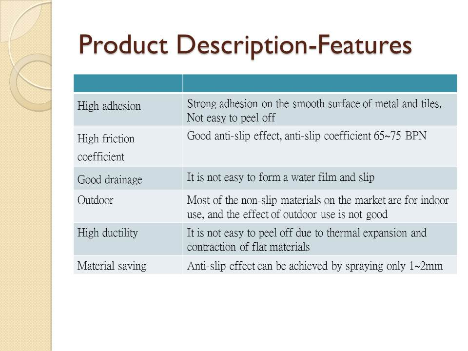 Ceramic anti-slip material ppt2:投影片7.JPG