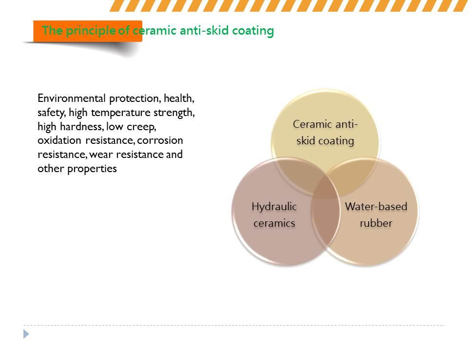 Ceramic anti-slip coating ppt1:投影片2.JPG