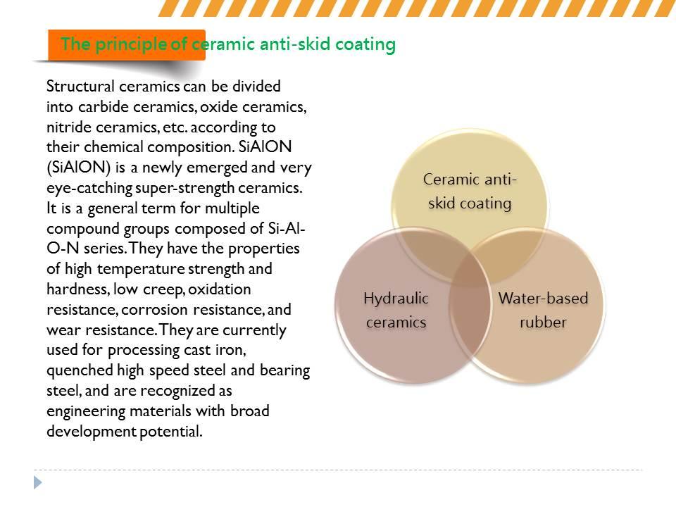 Ceramic anti-slip coating ppt1:投影片3.JPG