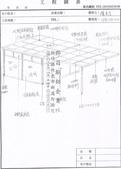 玻璃屋:成功七街(圖表)