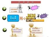 團購/合購:投影片5.jpg