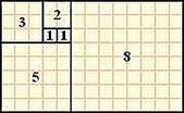 黃金比率:.費波納奇數列 (Fibonacci Progression)=近黃金比例數列.jpg