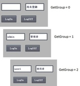 顯示登入者的名稱:HMI_login_008.JPG