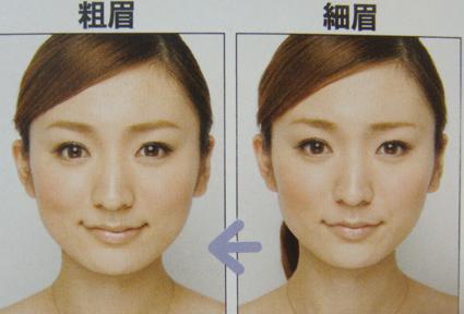 「女性眉毛粗細」的圖片搜尋結果