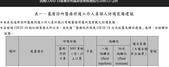COVID-19:2021-06-28 診所感染管制.png