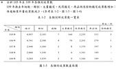 COVID-19:2021-06-22 法醫研究所 2.jpg