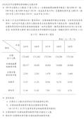 COVID-19:2021-06-22 法醫研究所 4.jpg