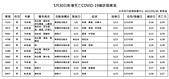 COVID-19:2021-05-30 確診死亡.png