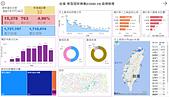COVID-19:2021-07-17 COVID 台灣死亡率.png