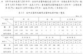 COVID-19:2021-06-22 法醫研究所 3.jpg