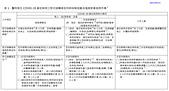 COVID-19:2021-06-24 密切接觸者 醫療院所.png