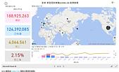 COVID-19:2021-07-17 COVID 全球死亡率.png