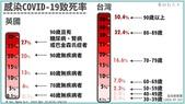 COVID-19:2021-07-17 COVID患者死亡率.jpg