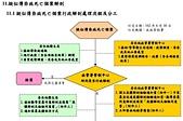 COVID-19:疾管署 行政相驗流程圖.jpg